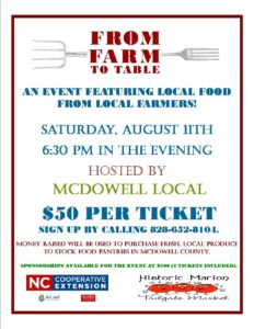 Cover photo for McDowell County From Farm to Table Event