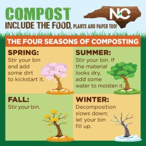 Composting seasons